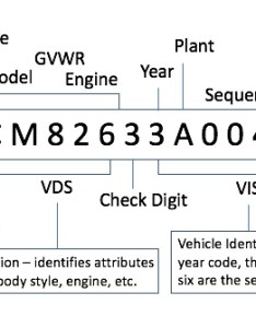 How to decode  vin also decoding carfax rh