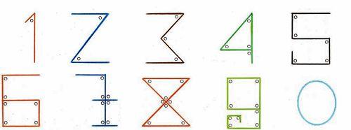 阿拉伯數字的由來圖解 | 逍遙文工作室