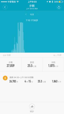 2016國道馬拉松紀錄00007
