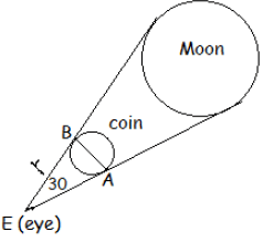 Relation between Arc, Radius and Central Angle