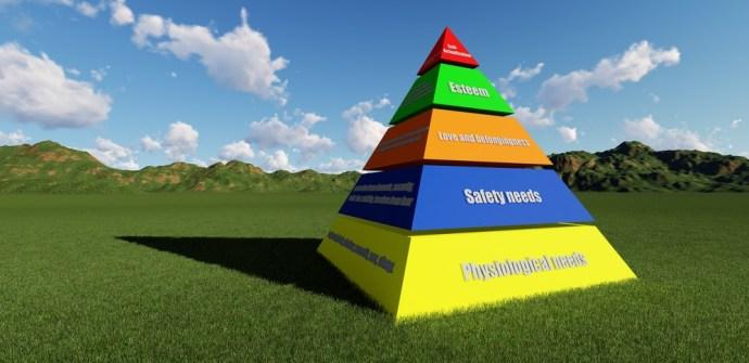 Maslow Pyramid