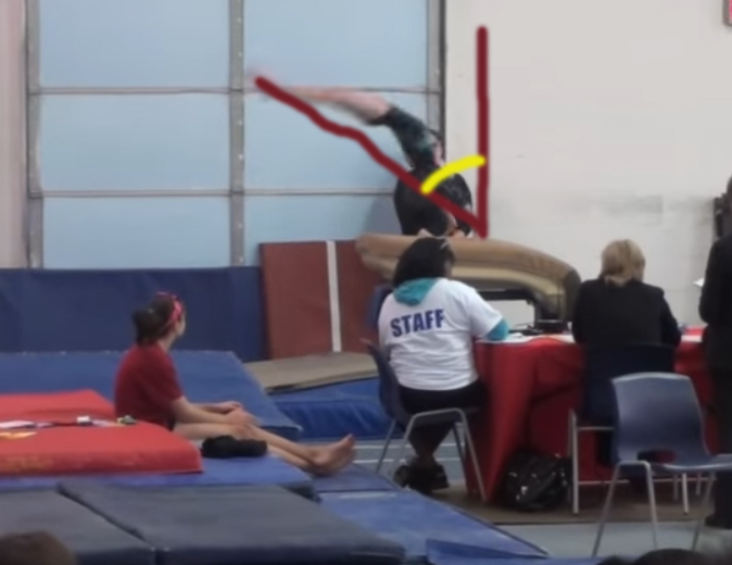 Showing the angle of repulsion of the handspring vault