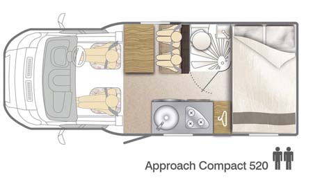 Bailey Approach Compact 520 floor plan