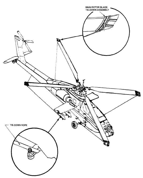 Figure 3-3. AH-64 Tie-Down Configuration