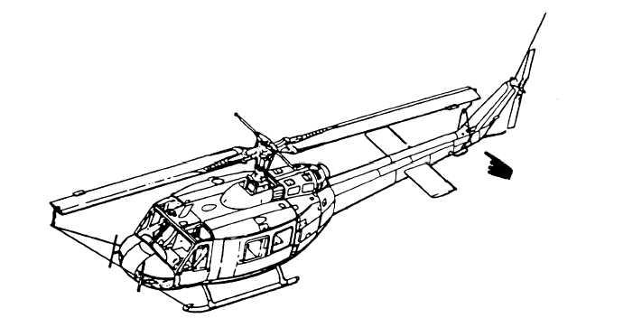 Figure 3-6. UH-1 Tie-Down Configuration