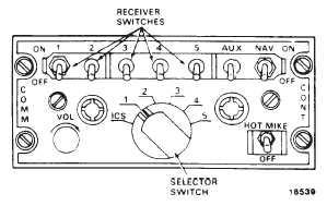 Figure 3-2-2. Interphone Control (C-6533/ARC)