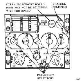 Figure 3-2-4. UHF-AM Have Quick II Radio (An/ARC-164)