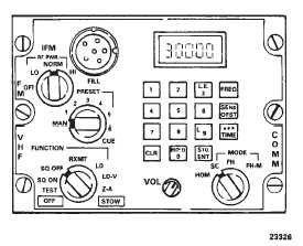 Figure 3-2-6. VHF/FM Radio Set (AN/ARC-201)