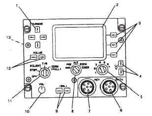 3-2-26. Controls, Indicators, Connectors and Func- tion