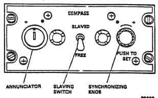 3-3-9. Controls and Function, Gyromagnetic Com- pass Set