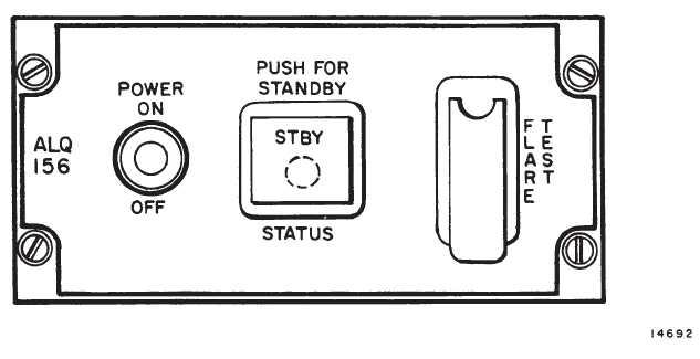 4-1-6. Controls and Indicators, Missile Detector Set (AN