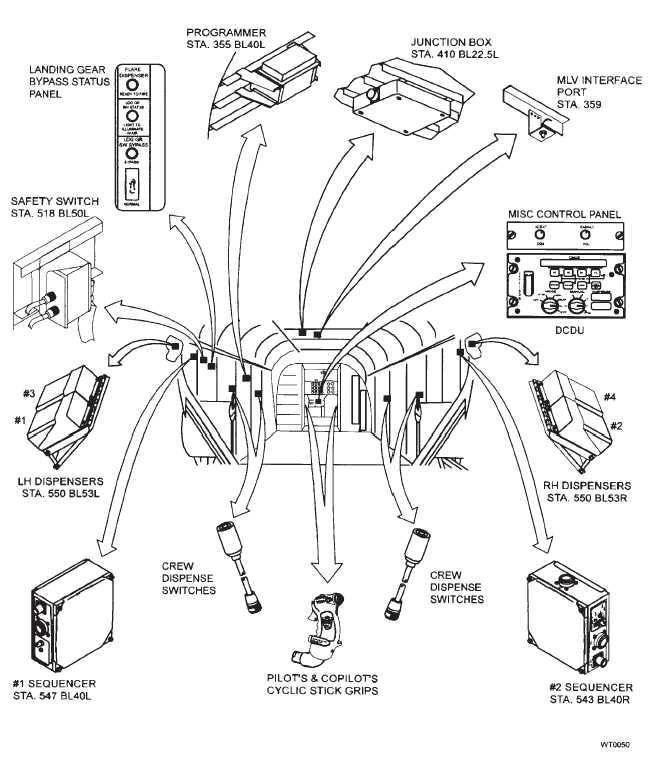Figure 4-1-6. ALE 47 Flare Dispenser System (Sheet 2 of 2)