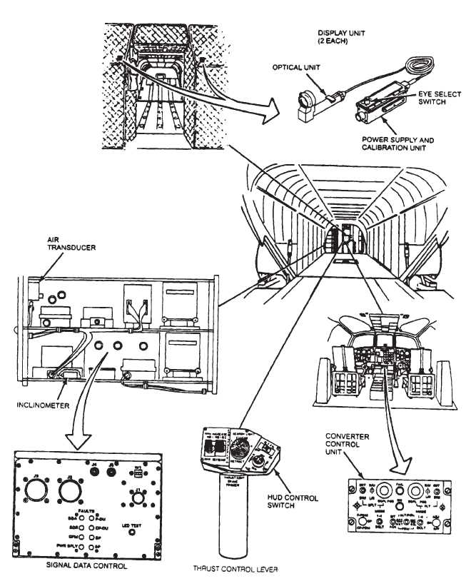 Figure 4-1-8. Heads Up Display AN/AVS-7