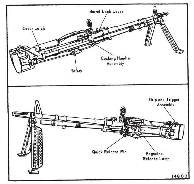 Figure 4-2-2. Machine Gun M60D