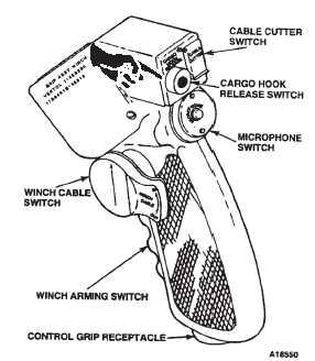 Figure 4-3-7. Winch/Hoist Control Grip