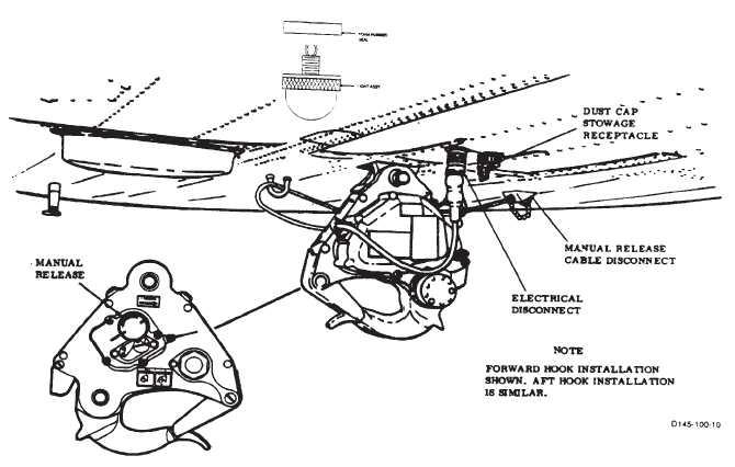 Figure 4-3-14. Forward and Aft Cargo Hooks