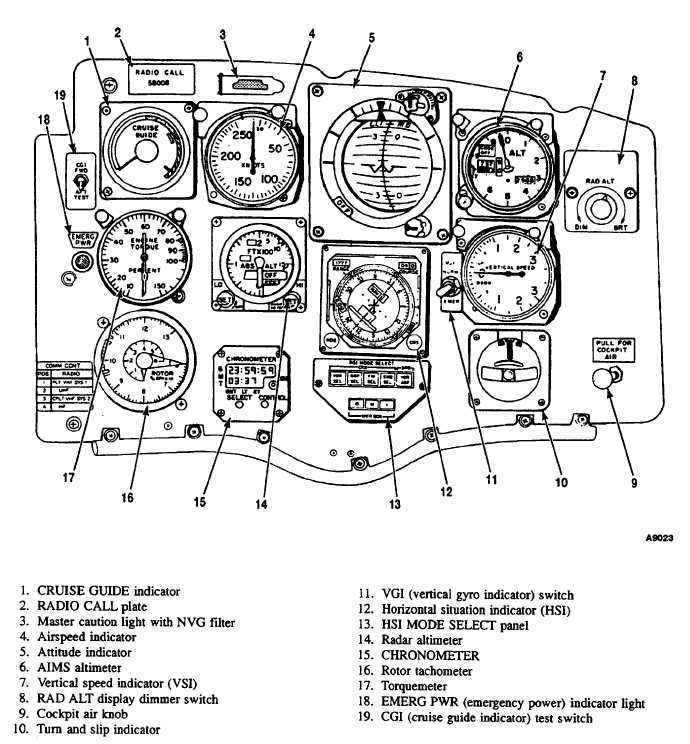 Figure 2-1-9. Pilot Instrument Panel (Typical) 712