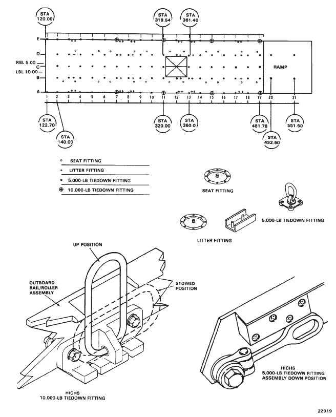 Figure 6-6-3. Tiedown Fittings
