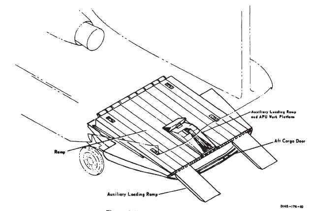 Figure 6-6-7. Cargo Door and Ramp