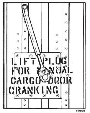 Figure 6-6-11. Cargo Door Cranking