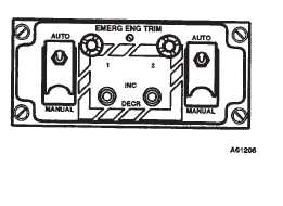 Figure 2-3-2. Emergency Engine Trim Panel