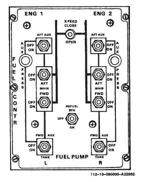SECTION IV. FUEL SYSTEM