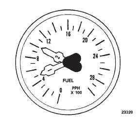 Figure 2-4-5. Fuel Flow Indicator