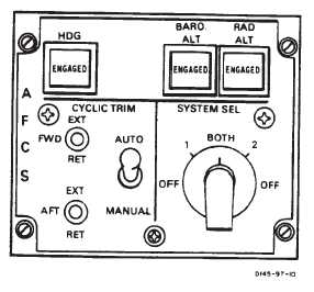 Figure 2-5-3. Advanced Flight Control System Panel