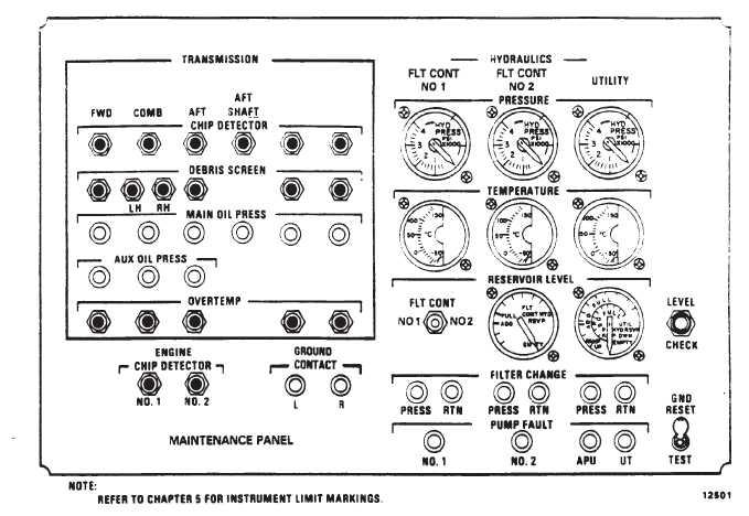 Figure 2-9-2. Maintenance Panel