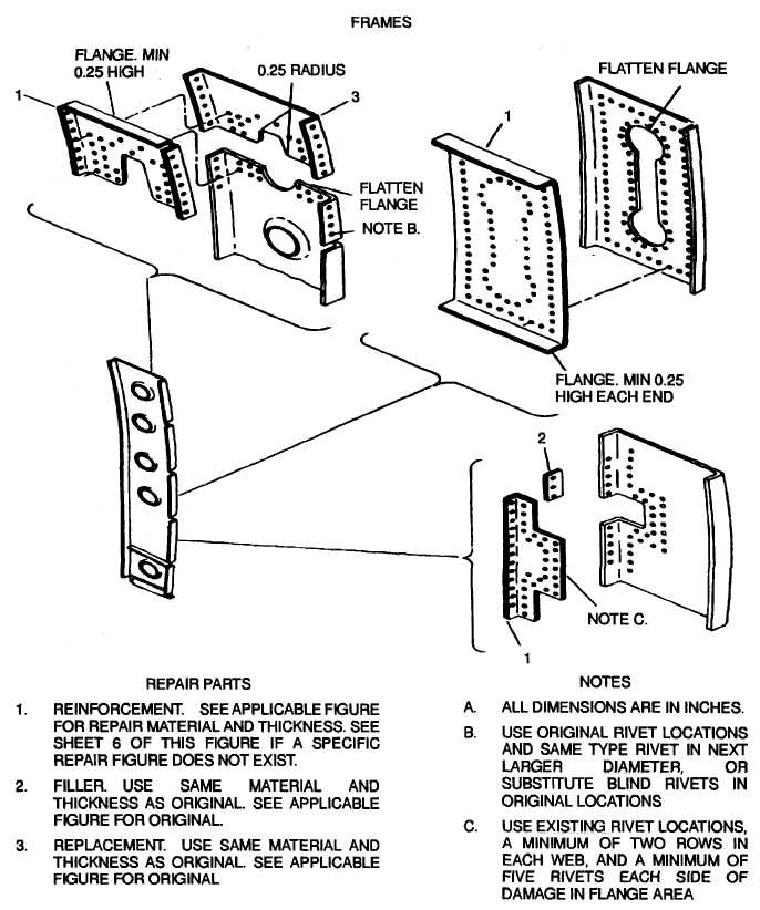 Figure 2-35. Formed Parts Repairs (Sheet 5 of 6)