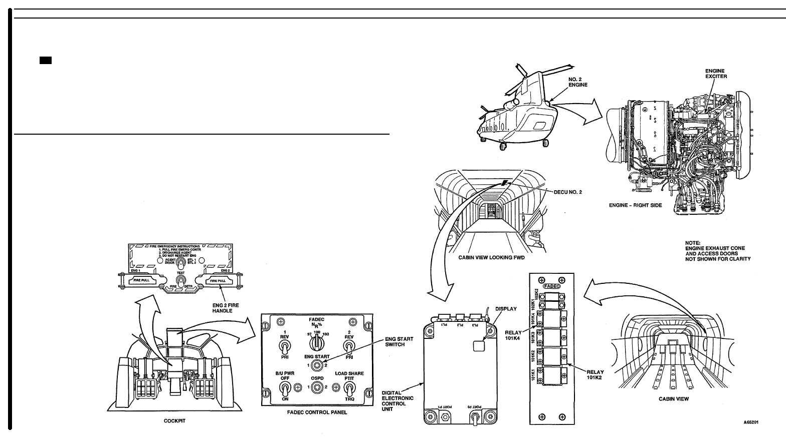 4-10.14 NO. 2 ENGINE DOES NOT START (ENGINE IGNITION