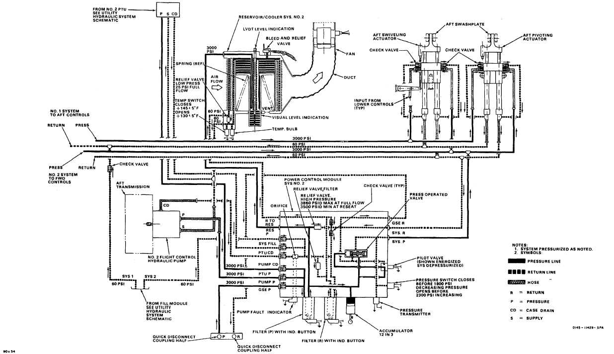 FLIGHT CONTROL HYDRAULIC SYSTEM SCHEMATIC (Continued)