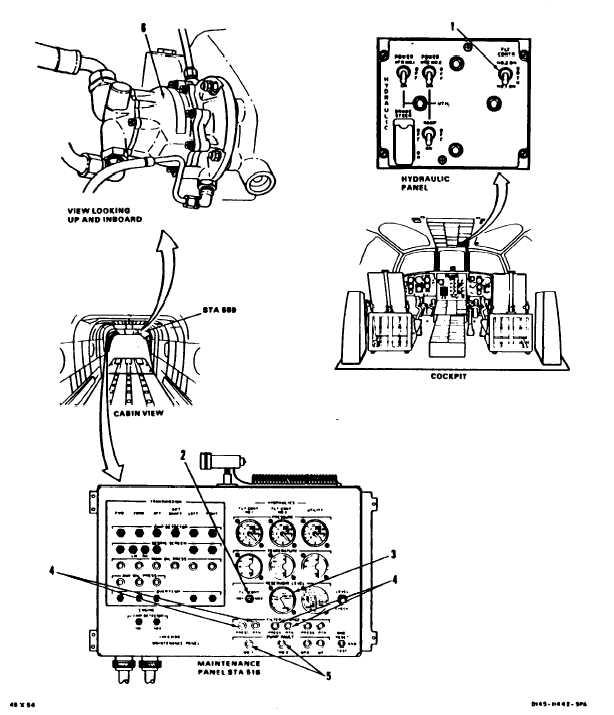 7-1.3 FLIGHT CONTROL HYDRAULIC SYSTEM VISUAL CHECK