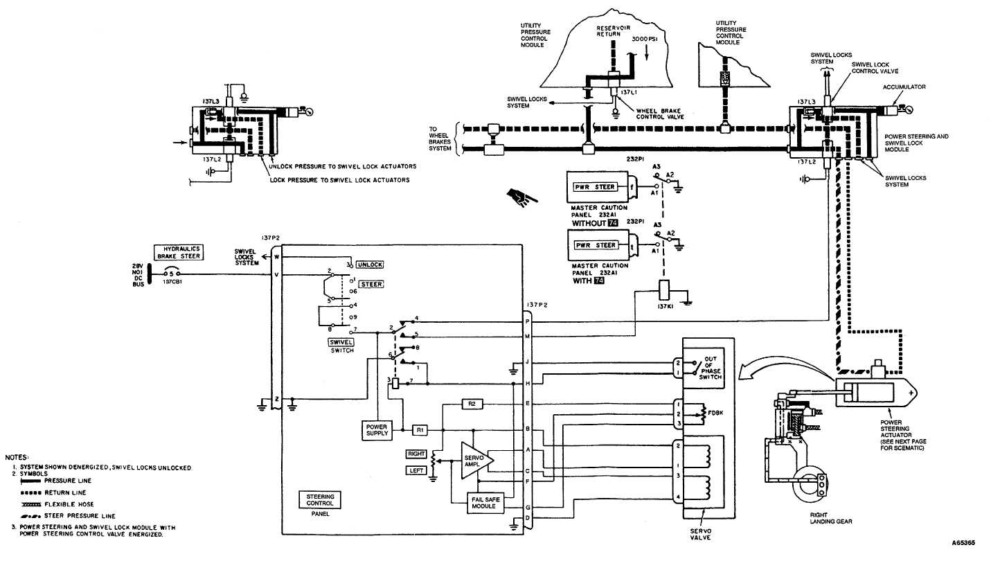 Power Steering System Schematic