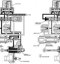 power steering schematic diagram [ 1397 x 826 Pixel ]