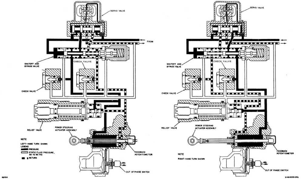 medium resolution of power steering schematic diagram