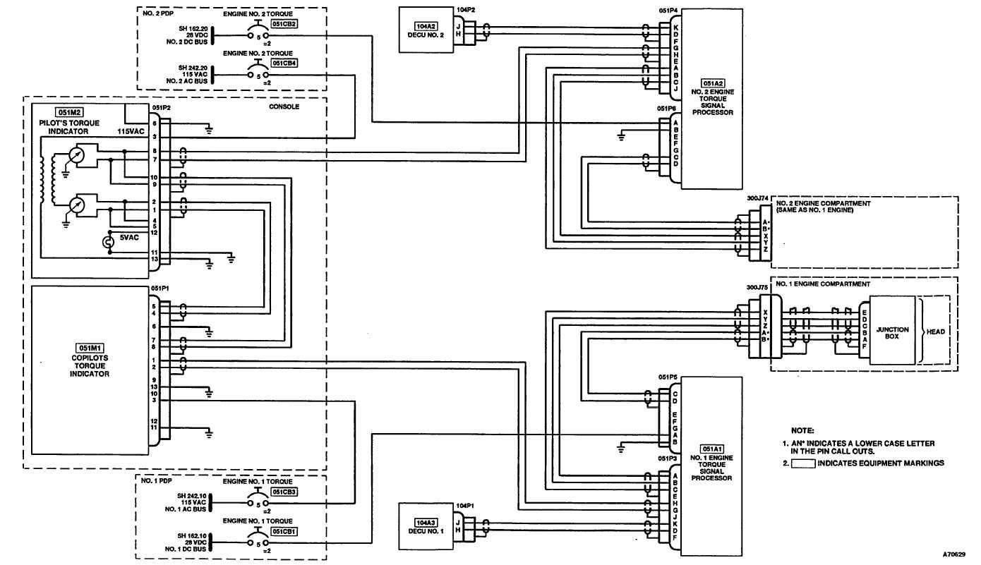 TORQUE INDICATING SYSTEM SCHEMATIC DIAGRAM (Continued)