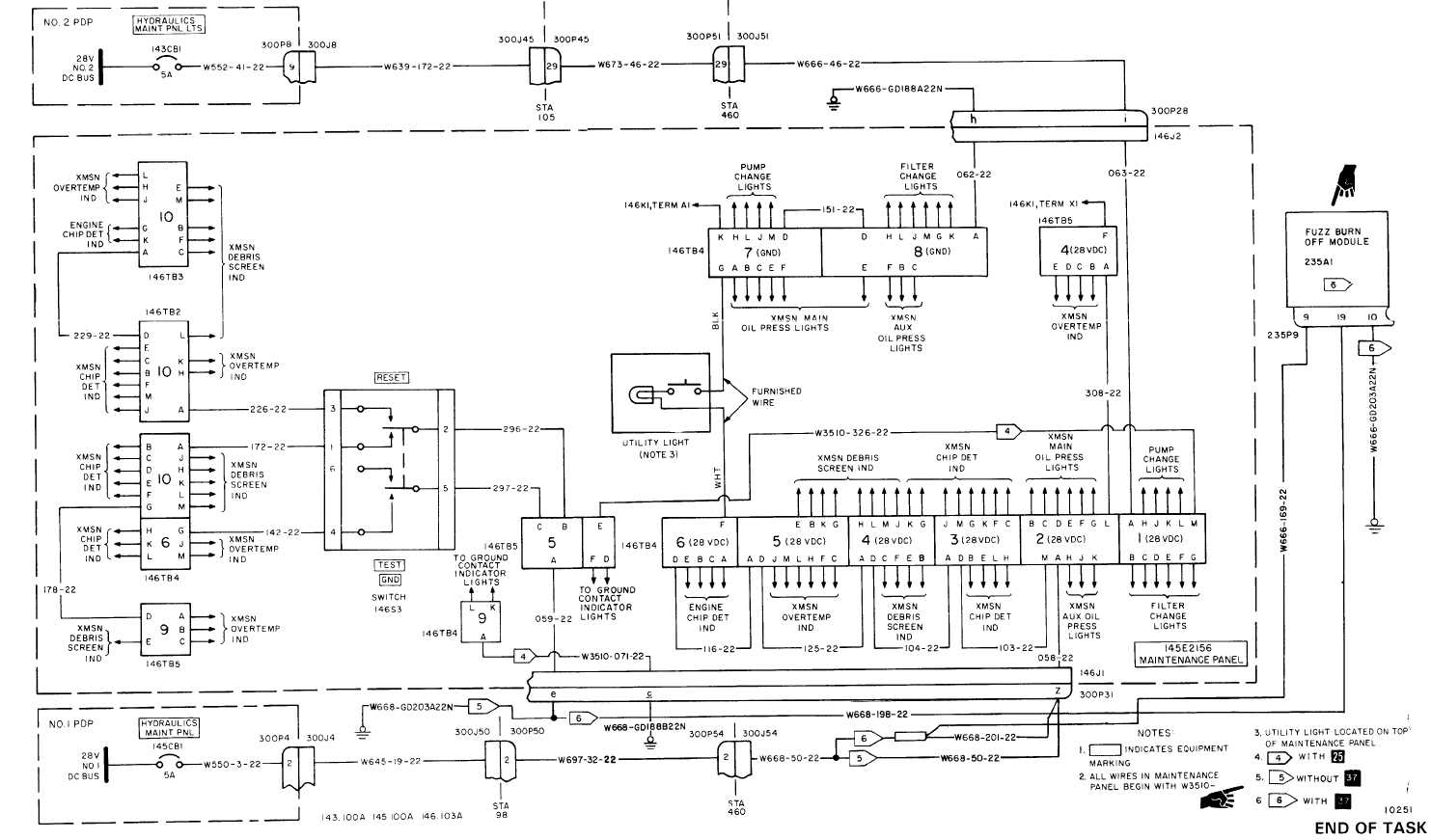 distribution board wiring diagram mtd yardman pdf diagrams