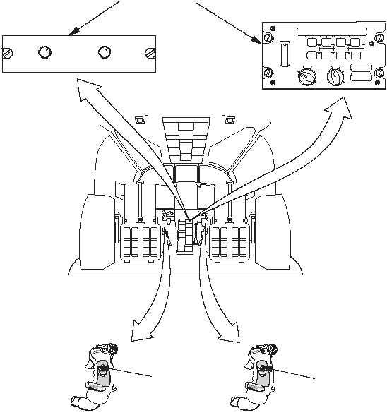 AN/ALE-47 COUNTERMEASURES DISPENSER SYSTEM VISUAL CHECK