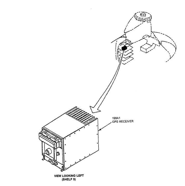 NO MOVEMENT OF GPS RECEIVER'S TIME TOTALIZING METER