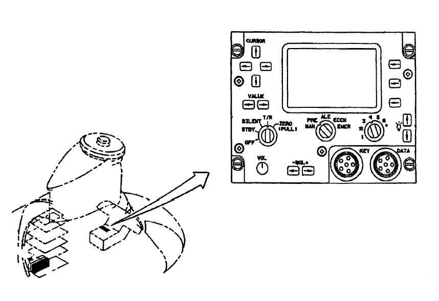 AN/ARC-220 CONTROL LOAD FAIL DURING DATA/KEY FILL).