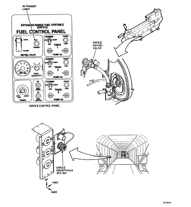 John Deere 3720 Wiring Diagram John Deere Sabre Mower Belt
