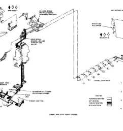 helicopter controls diagram helicopter engine diagram elsavadorla airplane drawing warthog schematic [ 1401 x 760 Pixel ]