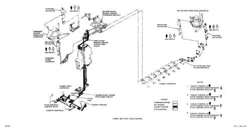 small resolution of helicopter controls diagram helicopter engine diagram elsavadorla airplane drawing warthog schematic