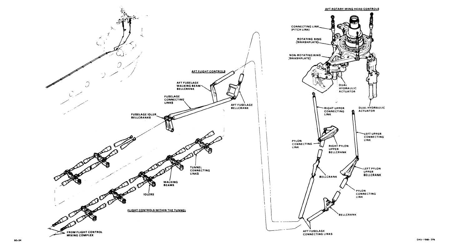 hight resolution of cc3d wiring diagrams for helicopters helicopter system