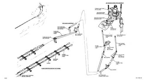 small resolution of cc3d wiring diagrams for helicopters helicopter system