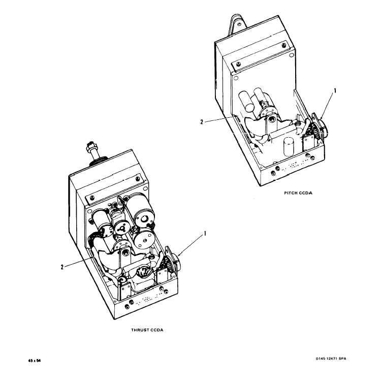 COCKPIT CONTROL DRIVE ACTUATOR (CCDA) VISUAL CHEC