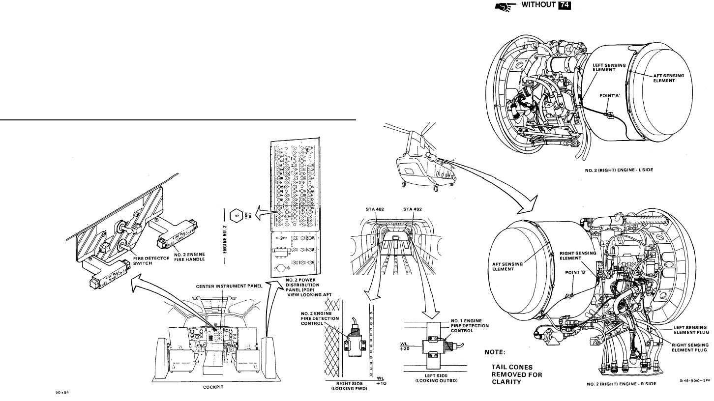 NO. 2 ENGINE FIRE HANDLE FIRE PULL/FUEL SHUTOFF CAPTION