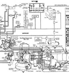 tm 55 1520 240 t 15 1 3 overall piping interrelationship of apu system components interfaced to main engine starter components continued 15 1 3 end of  [ 1306 x 789 Pixel ]