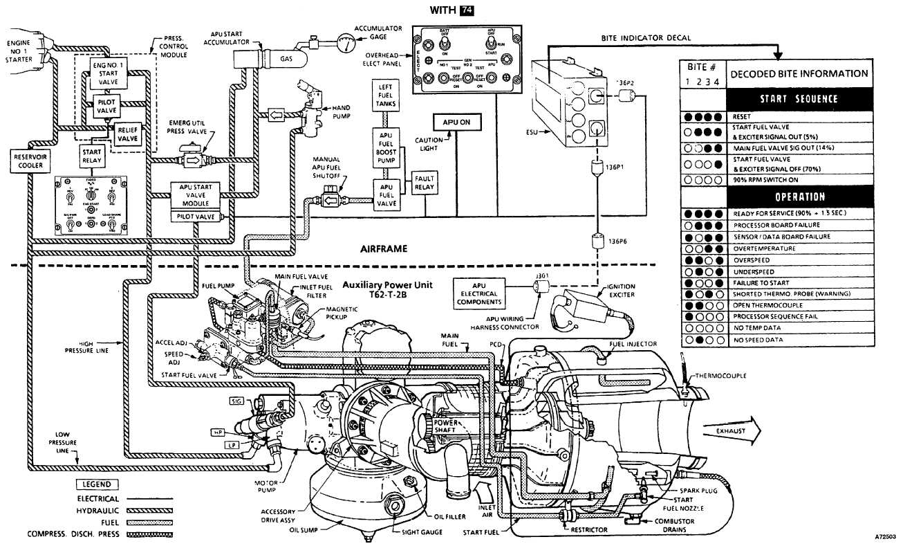 hight resolution of tm 55 1520 240 t 15 1 3 overall piping interrelationship of apu system components interfaced to main engine starter components continued 15 1 3 end of